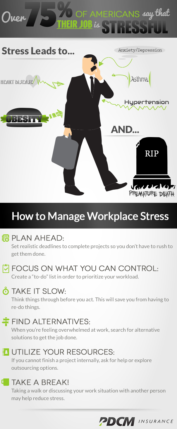 stress management techniques - workplace stress