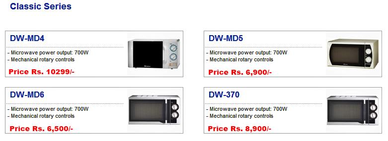 2 microwave profile panasonic ge oven countertop microwave cu oven 2 ft