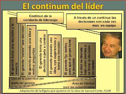 3. EL CONTINUM DEL LÍDER