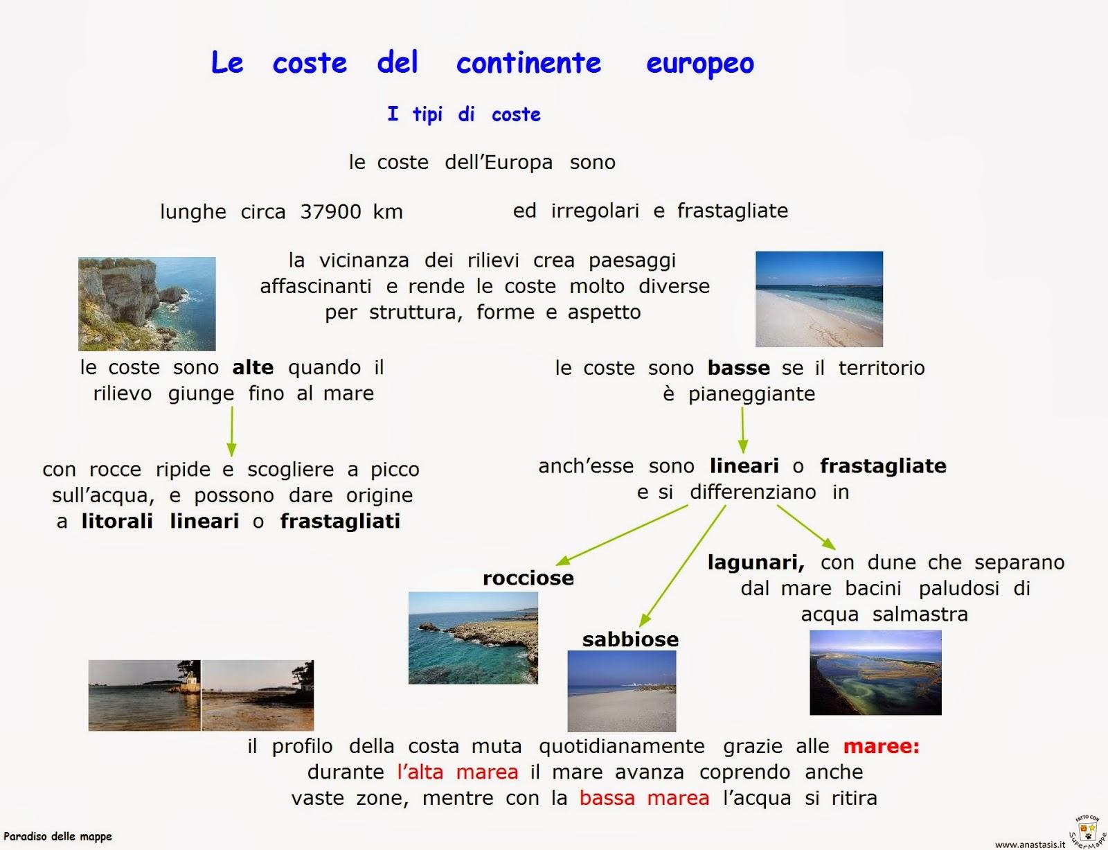 Paradiso delle mappe i vari tipi di coste del continente for Tipi di schierandosi per le case