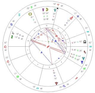 Astro Wiki Brittny Ward Natal Horoscope