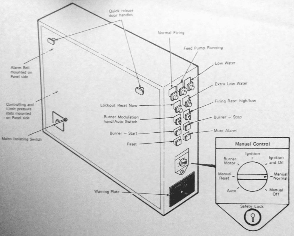 принципиальна схема на томсон