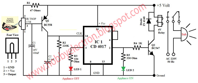 hobby in electronics ir remote control home appliance circuit diagram rh hobbyelectron blogspot com