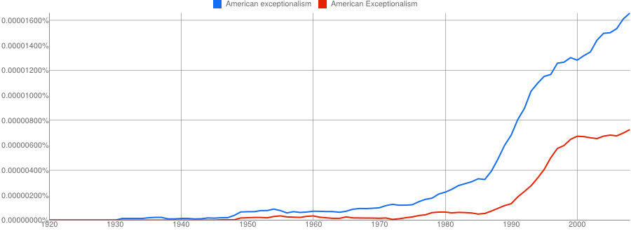 american exceptional ism In the final installment of the what we believe series, bill looks at how america is indeed exceptional -- a once-in-history success militarily, economically.