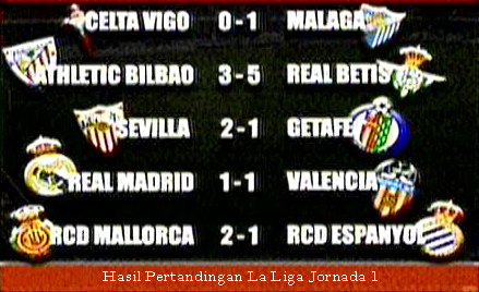 Hasil Laliga Spanyol Jornada 1