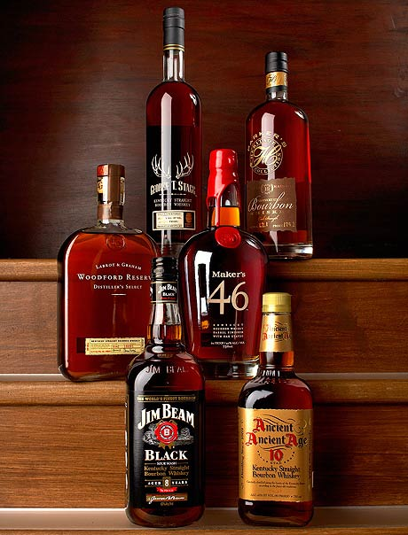 What is Bourbon Whiskey?
