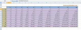 membuat tabel pangkat dengan rumus Exp dan LN
