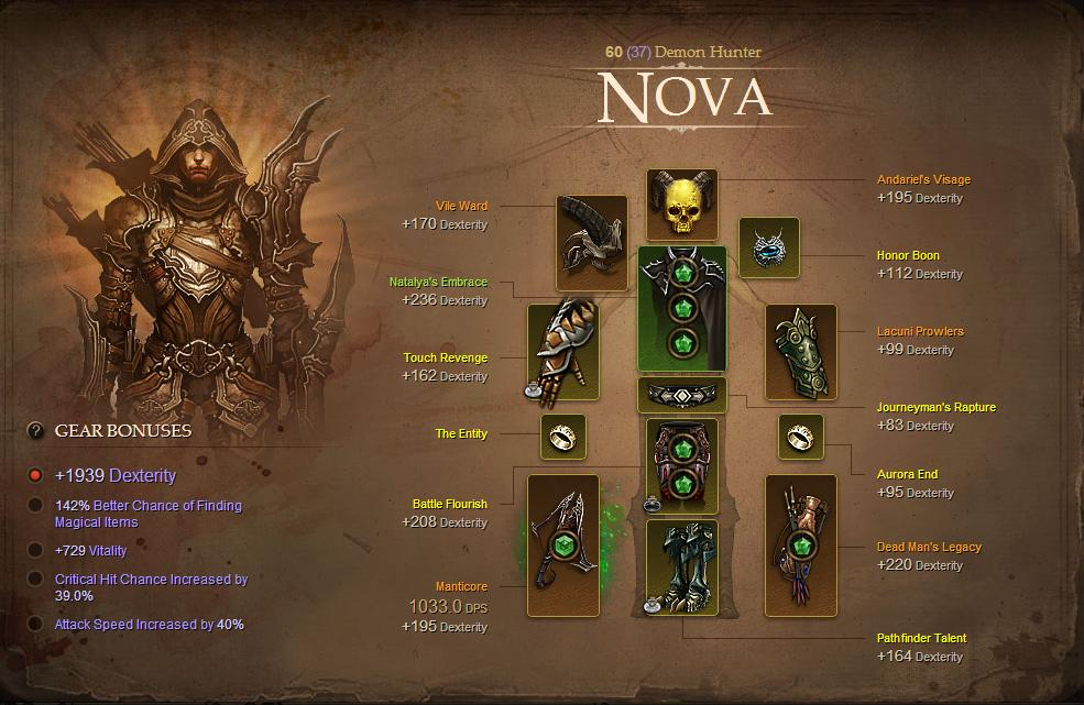 Demon hunter best in slot items