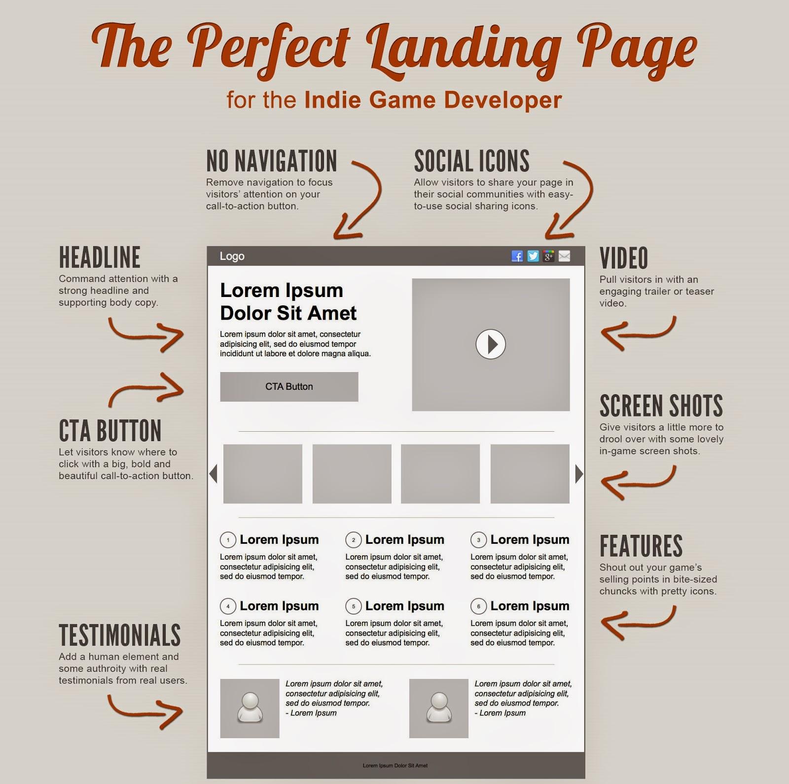 relevant landing page design