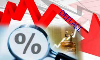 Pengertian Derlasi, Devaluasi, Revaluasi, Depresiasi dan Apresiasi Menurut Para Ahli