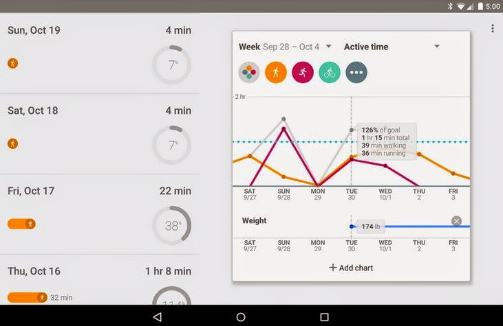 Google Fit: apps de saúde e condicionamento físico do Google