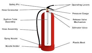 Tabung pemadam api murah system pressure