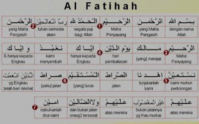 al fatihah dan maksud