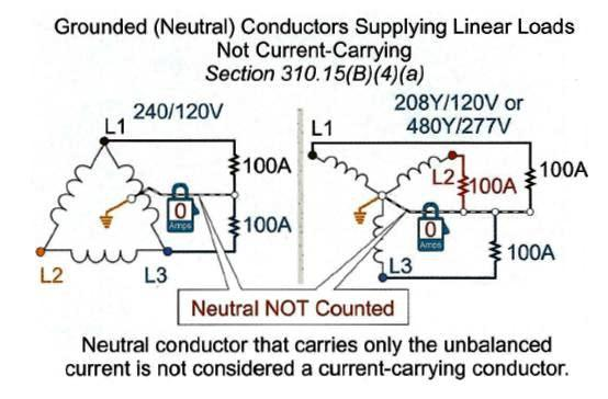 Conductor Ampacity Calculation – Part Six ~ Electrical Knowhow