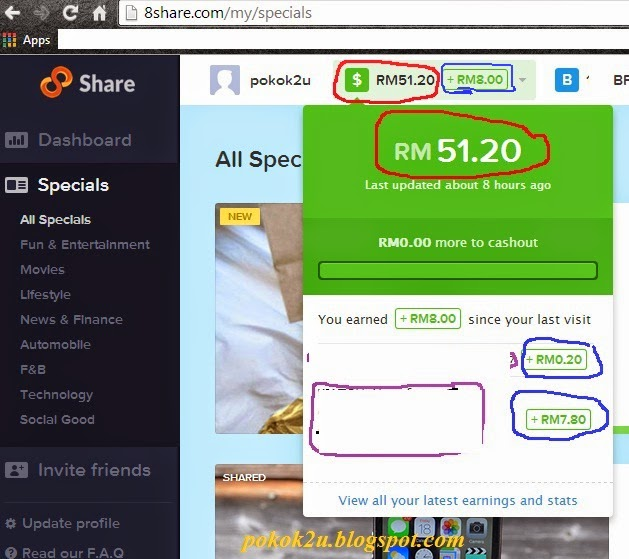 8Share Boleh Cash Out, 8Share,