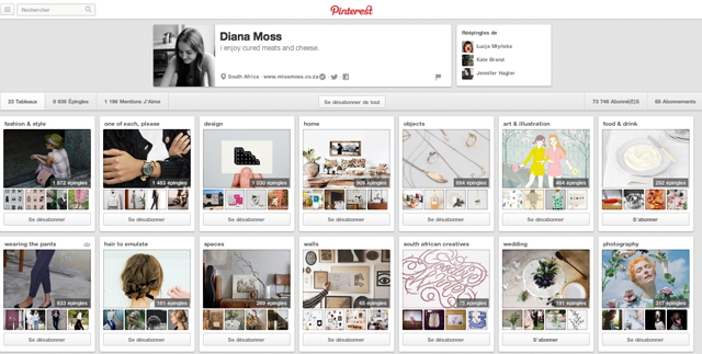 Sélection Pinterest Lovers of Mint