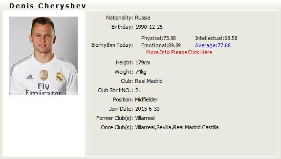 denis cheryshev menyebabkan real madrid diskualifikasi