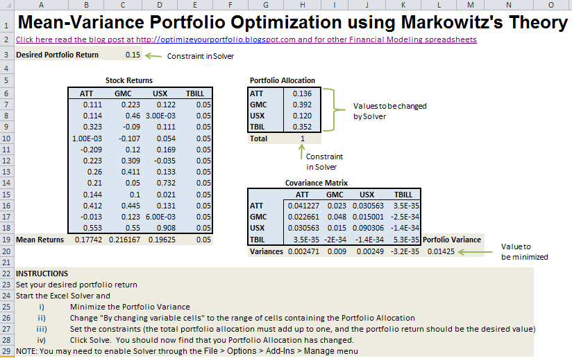 mean variance portfolio theory Breaking down 'modern portfolio theory - mpt' modern portfolio theory argues that an investment's risk and return characteristics should not be viewed alone, but should be evaluated by how the investment affects the overall portfolio's risk and return.