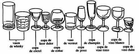 Bar shower para reci n casados for Copas y vasos para bar
