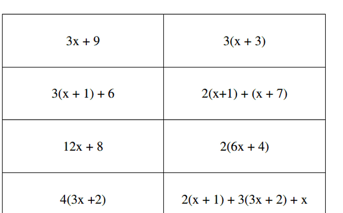 Equivalent Expressions Math submited images.