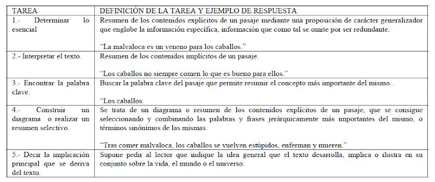 LA COMPRENSIÓN LECTORA EN SECUNDARIA 3 DE 3