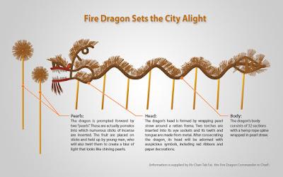 http://taihangfiredragon.hk/home.html