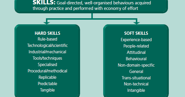 soft skills vs hard skills  which skillset is more important