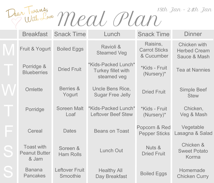 Menu, Meal Plan, Weekly Meal Plan and Menu