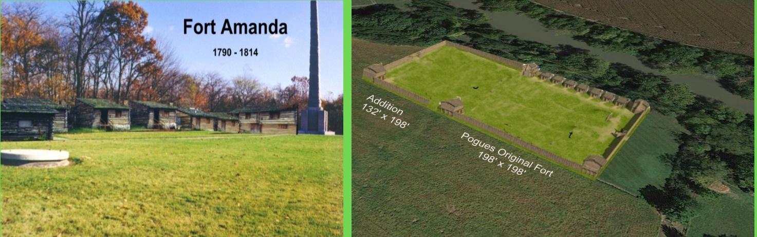 Fort Amanda - A Historical Redress