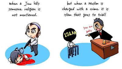 Diskriminasi, Kartun Islam, Muslim, Orang Islam Ditindas, Muslim, Hakikat Islam