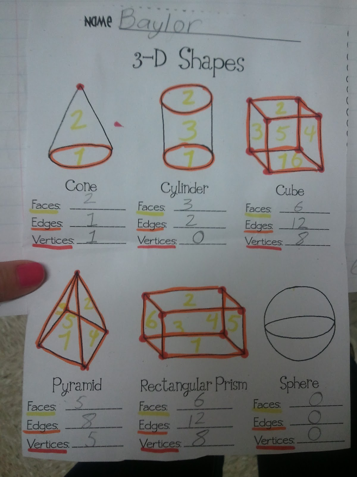 Worksheets Faces Edges Vertices Worksheet faces edges vertices chart pictures to pin on pinterest pinsdaddy com