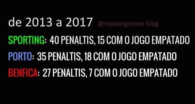 Contra a Arbitragem, o VAR, a Liga, a Federação, a CMTV e a SICNotícias....