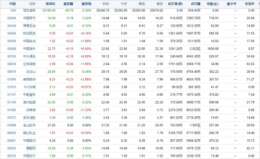 中国株コバンザメ投資ウォッチ銘柄watch20140908