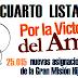 Cuarta lista de beneficiarios de Misión Hijos de Venezuela
