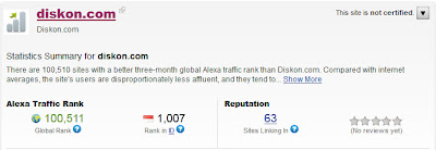 traffic alexa site : diskon.com
