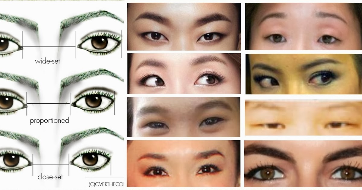 kymm beauty lifestyle travel asian eye shapes eyeshadow tips