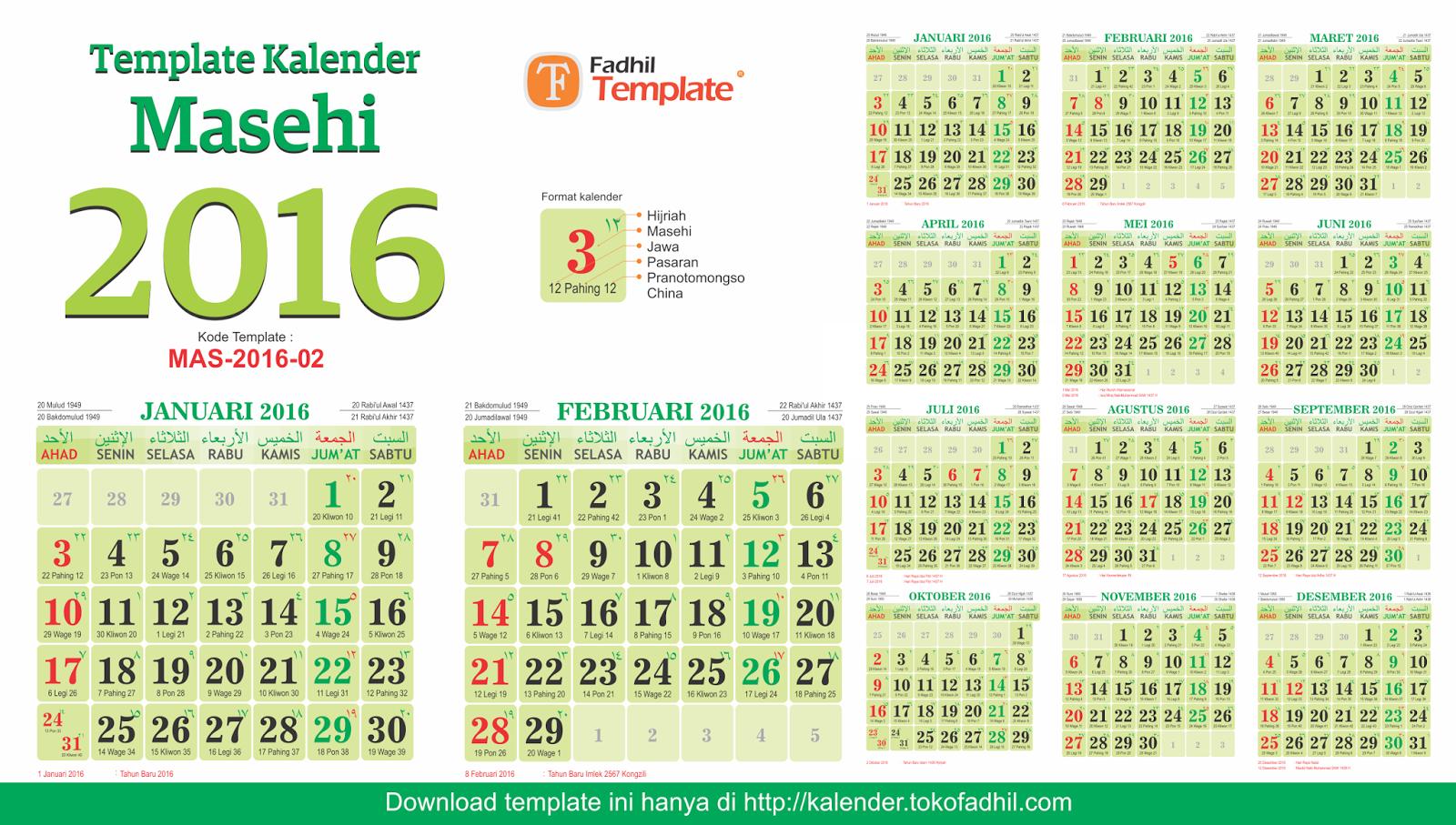 kalender jawa, kalender hijriah 1437, pasaran, pranotomongso dan