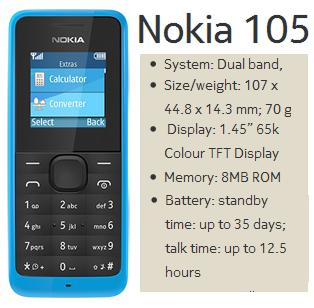 Nokia 105 Price in India, Nokia 105 Features 3.68 cms screen, 8MB ...