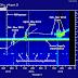 Lo tsunami solare che investì Voyager 1 otto mesi fa è ancora in corso
