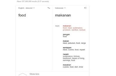 Pangan - Food - Makanan