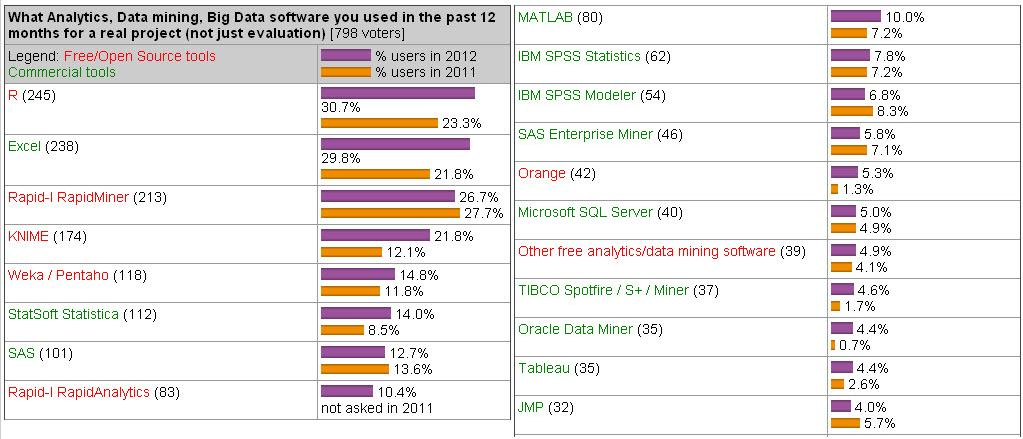 trends in data mining pdf