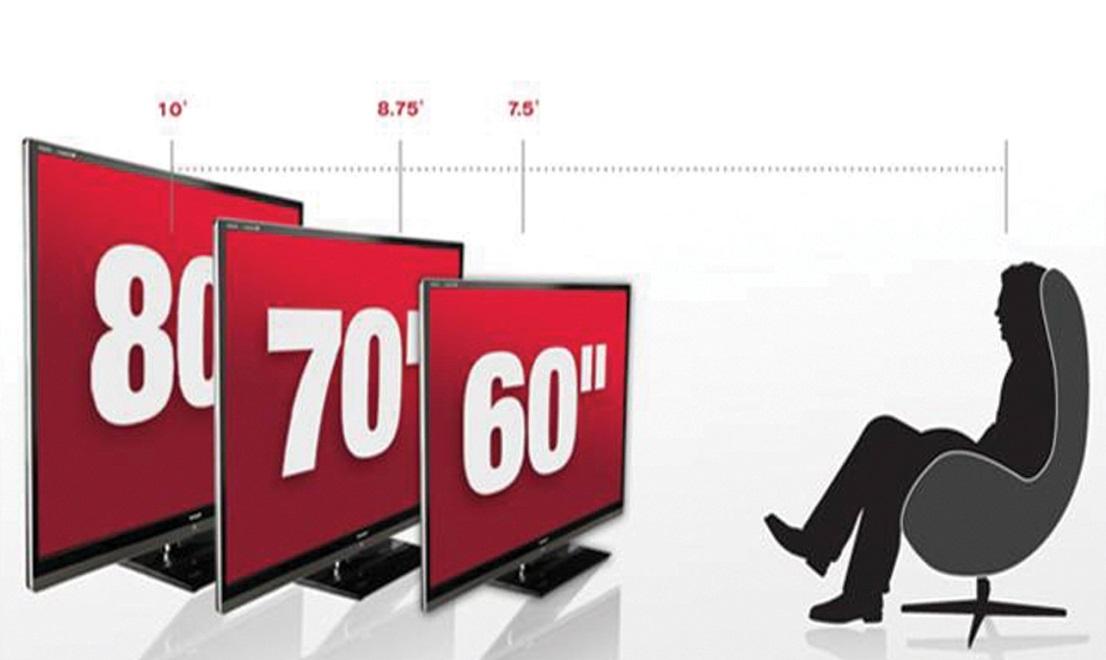 A dist ncia ideal para os televisores ultra hd 4k aberto - Distancias recomendadas para ver tv led ...