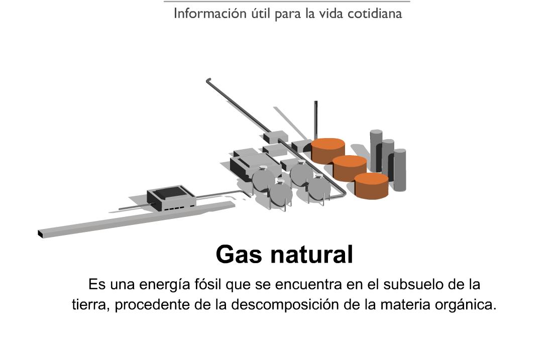 http://www.educarm.es/templates/portal/images/ficheros/primaria/1/secciones/7/contenidos/992/gasnatural.swf