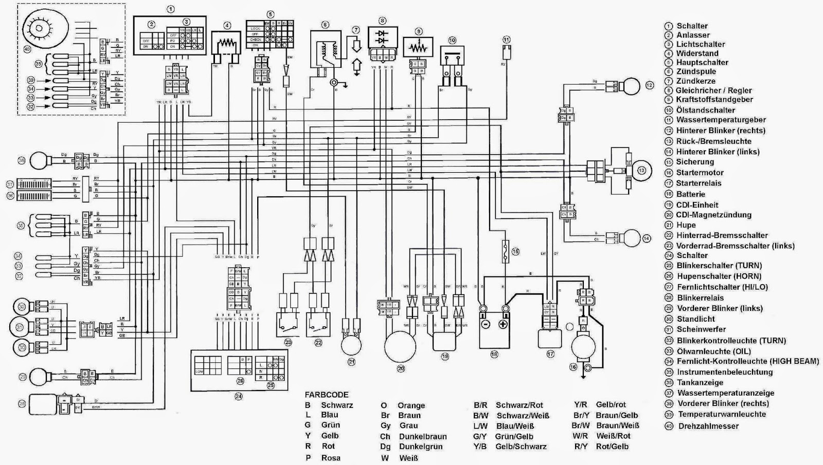 wiring diagram yamaha aerox images