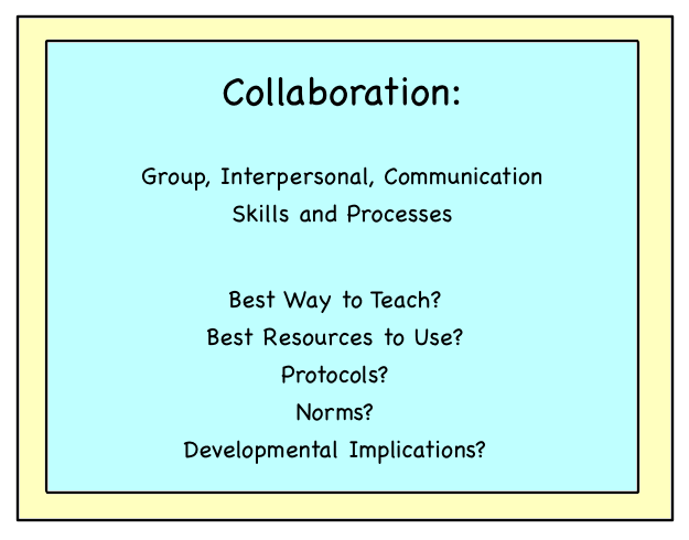 Collaborative Teaching Models : Lead collaboration teachfocus understanding and