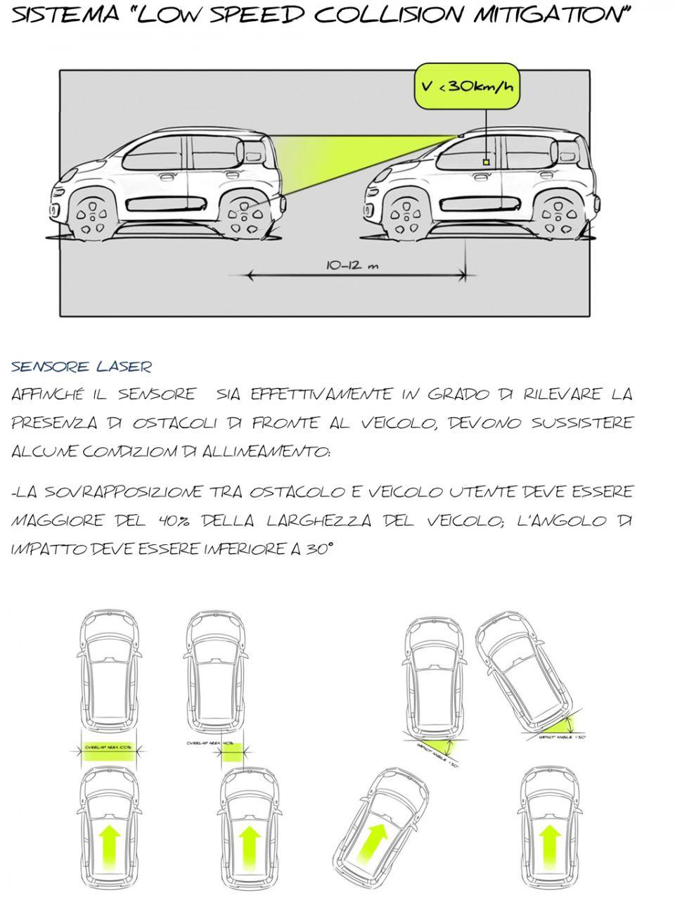 Schema Elettrico Fiat 500 : Elvezio esposito impianto elettrico alta qualità modello f