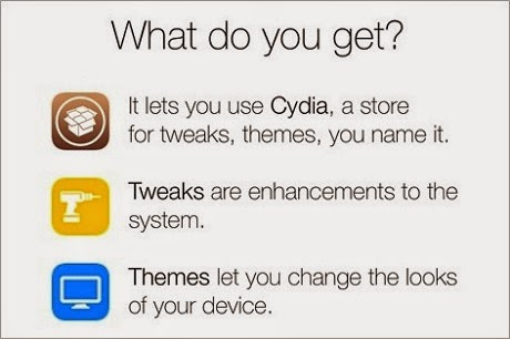 Jailbreak iOS 8 Cydia Tweak
