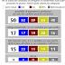 Sondaggio SWG: gli italiani vogliono scegliere i parlamentari