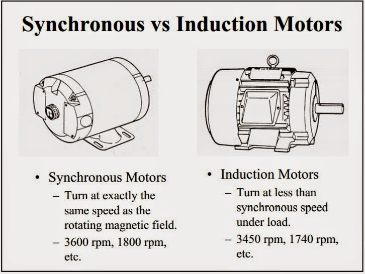 August 2014 electrical engineering pics for Synchronous motor speed control method
