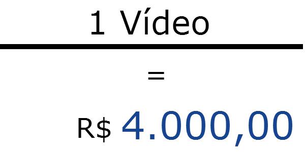 Como ganhar quatro mil reais com um vídeo